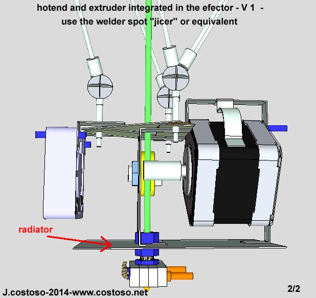 Construction imprimante 3d usinages - Imprimante 3d fonctionnement ...